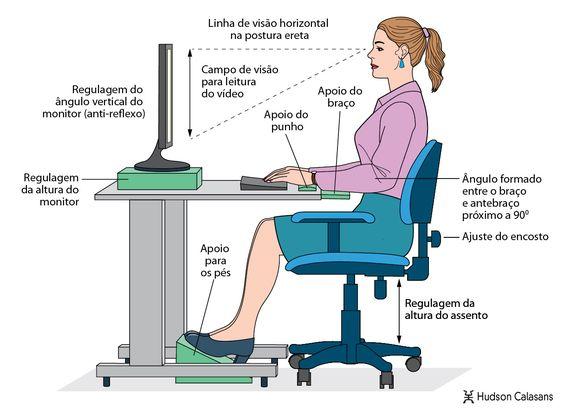 postura-computador4